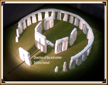 Monument to the Dead (The Stonehenge Facts)