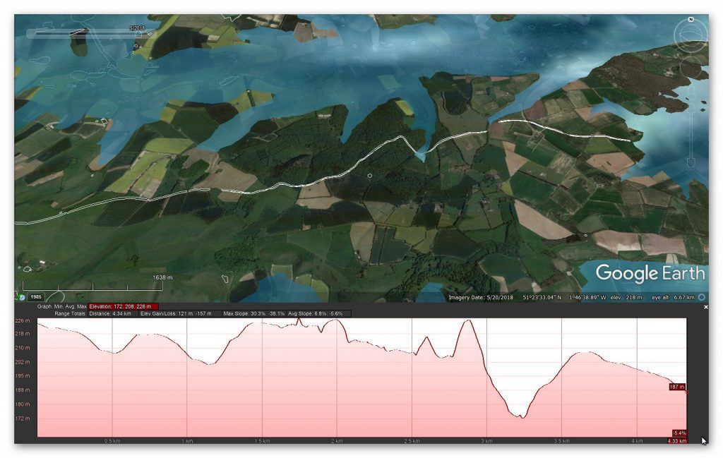 Wansdyke section 2 with cross-section - Prehistoric canals (dykes)