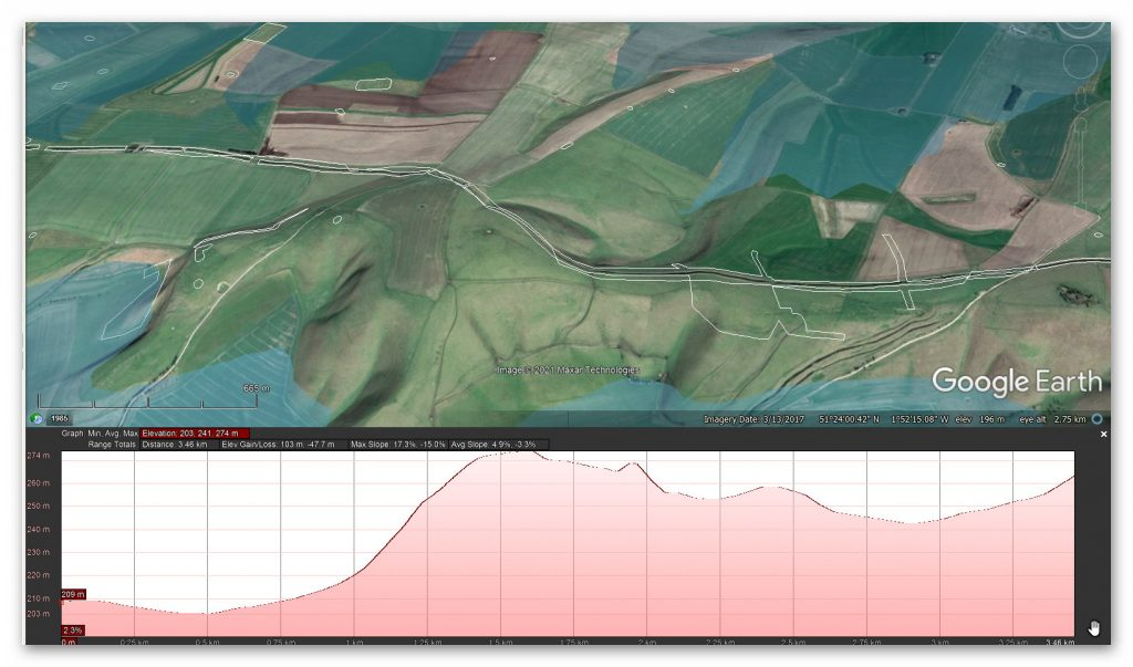 GE Section 4 Cross Section - Prehistoric canals (dykes)