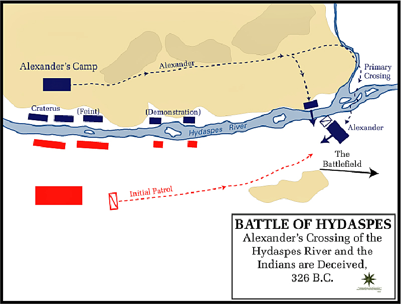 Battle of Hydaspes - Alexander the Great